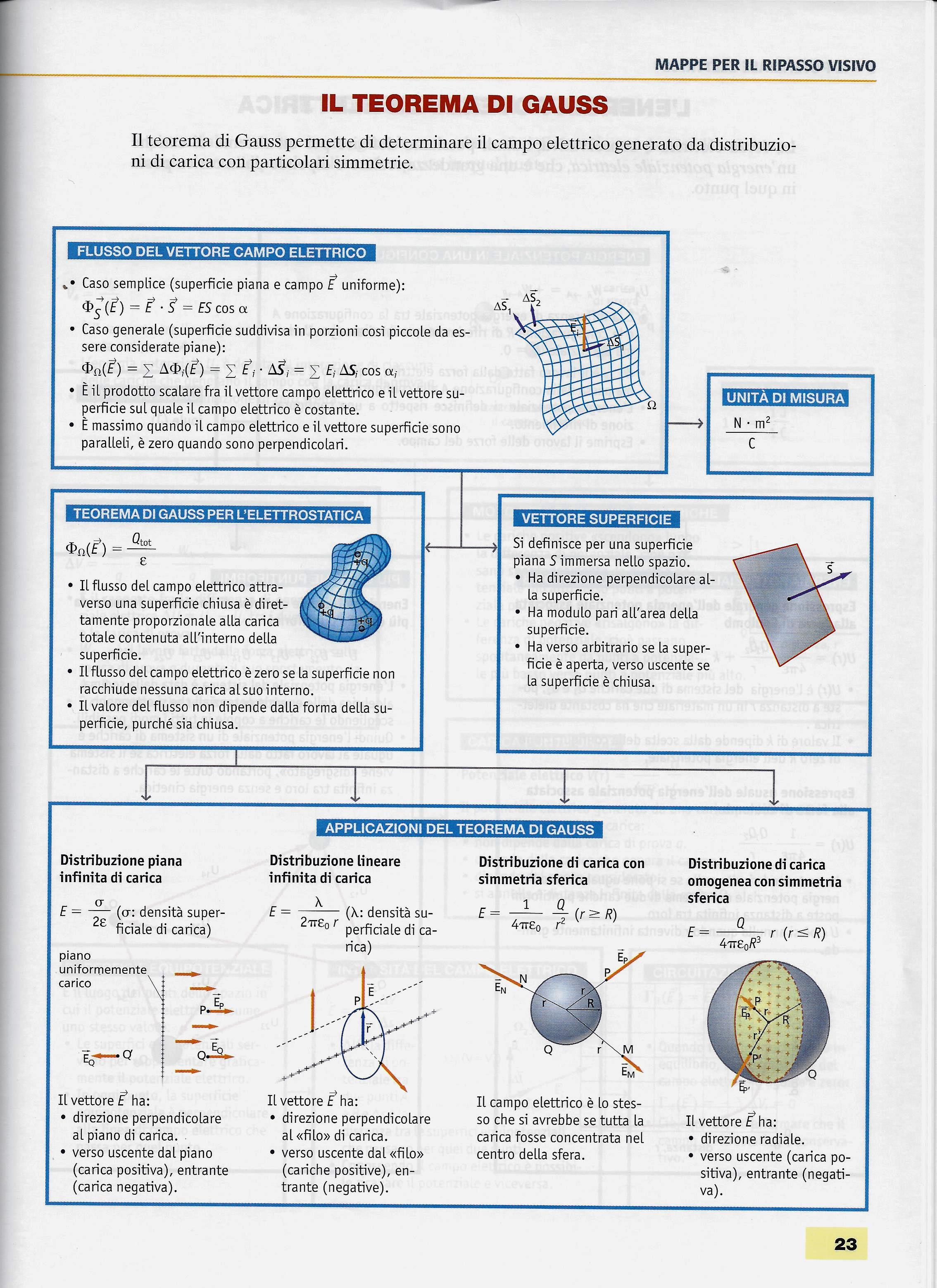 [NEW] Fisica Di Amaldi 2 Pdf esame0004